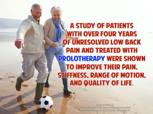Back Pain. Prolotherapy